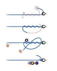 Инструкция по завязыванию Клинча